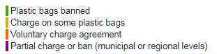 Plastic_bag_legislation_key